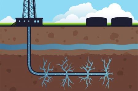 Riksdagen röstande ned förslaget att använda hydraulisk spräckning som metod vid utvinning av bl.a. gas