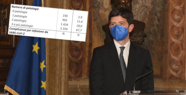 Italien: Ny rapport avslöjar kraftigt överdrivna dödstal